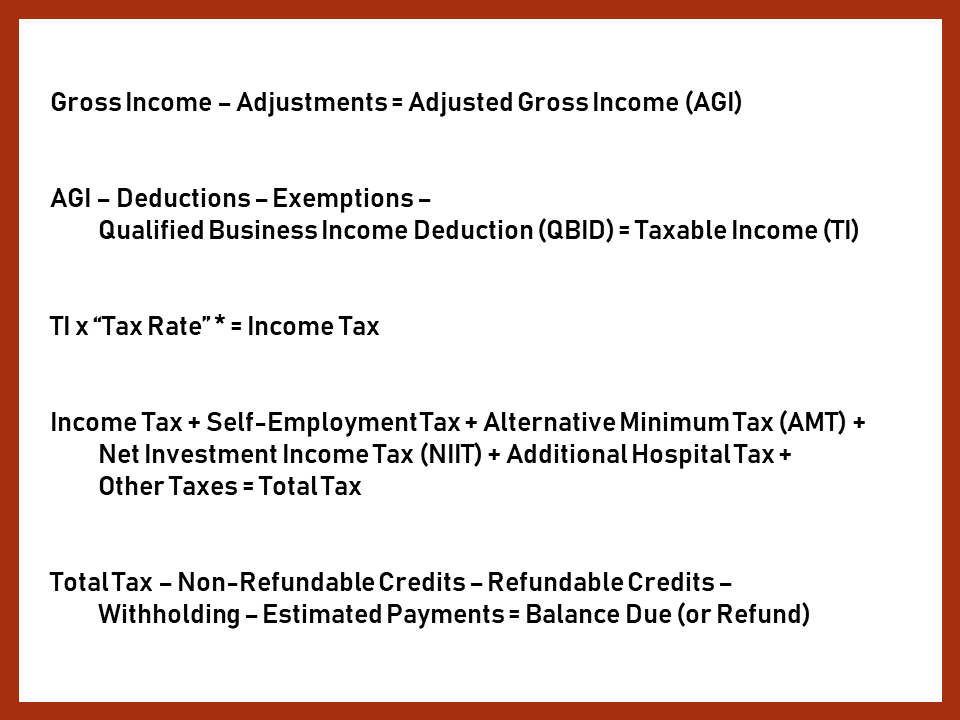 Tax-Overview